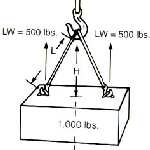 rigging diagram
